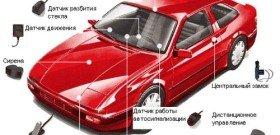 Фото расположения датчиков сигнализации в авто, auto.ngs.ru