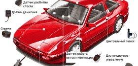 Фото установки датчиков сигнализации на автомобиль, winauto.ua