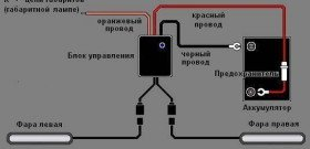 Фото схемы подключения ДХО к автомобилю, club-picanto.ru