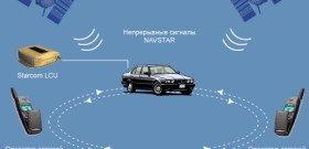 Фото как работает спутниковая сигнализация, arkanplus.ru