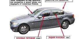 На фото - тонировка стекол авто по ГОСТу, ytsto.ru