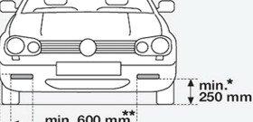 На фото - расположение ходовых огней автомобиля по гост, drive2.ru