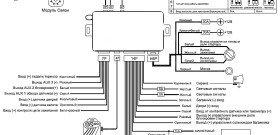 Фото схемы установки сигнализации на автомобиль, elwo.ru