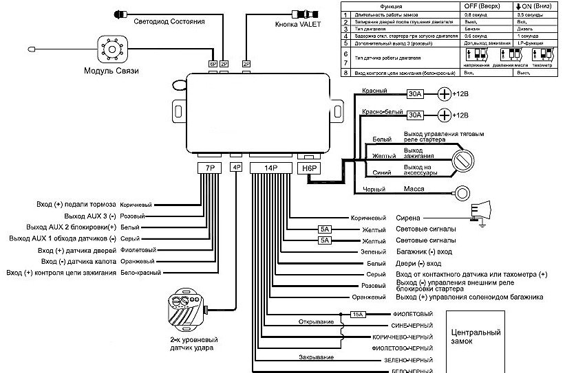 Сигнализация доберман схема подключения фото 740