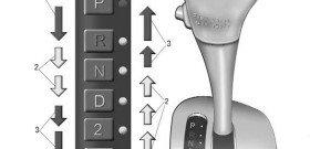 На фото - схема переключения рычага селектора автоматической коробки передач, automnl.com