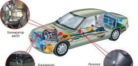 Фото механической противоугонной системы автомобиля, ap-partner.ru