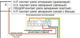 Фото схемы подключения сигнализации к штатному центральному замку, hinamobil.ru