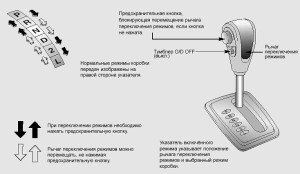 Фото что нужно знать новичку о работе АКПП, kor-avto.ru