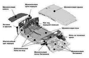 Фото полной шумоизоляции автомобиля, auto-toning.com.ua