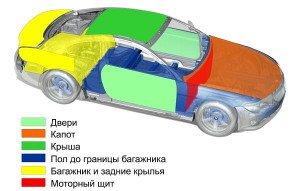 Фото зон автомобиля, подвергающихся шумоизоляции, лада2111.рф