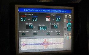 Фото компьютерной диагностики автомобильной подвески, kalina.drom.ru