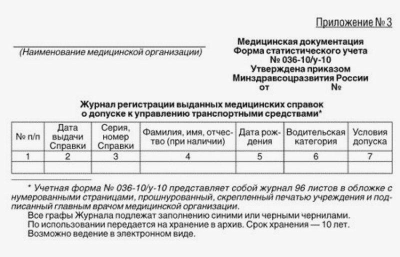 Справка для водительского удостоверения Раменское