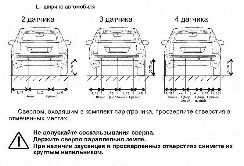 Фото установки парктроника своими руками