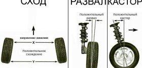 На фото - развал-схождение колес, лада2111.рф