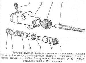 Фото устройства рабочего цилиндра сцепления, vaz01-06.ru