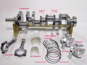 На фото - балансировка деталей кривошипно-шатунного механизма, avtonov.svoi.info
