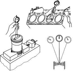 На фото - определение качества ремонтных гильз блока цилиндров, te.viz-k.ru