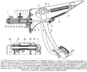 Фото устройства привода гидравлического сцепления, vaz-2101-07.ru