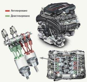 На фото - система отключения цилиндров, motor.ru