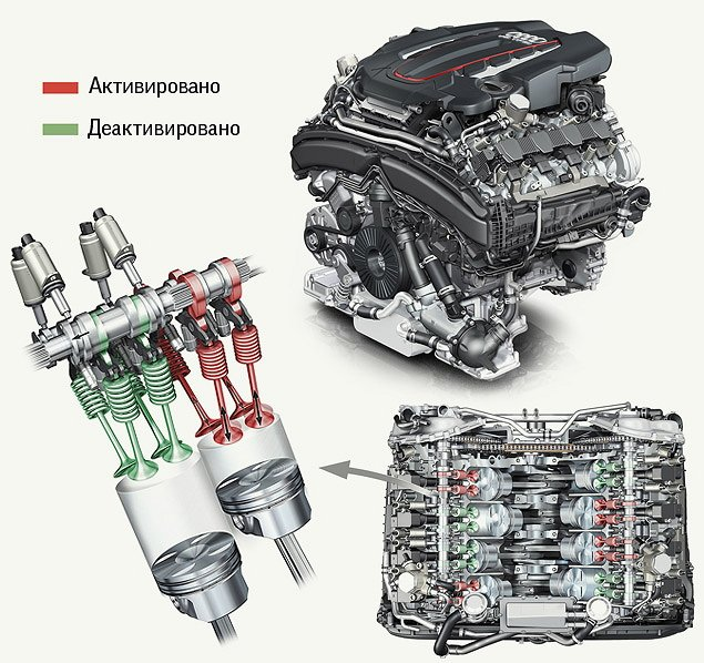 chevrolet двигатель с отключением цилиндров