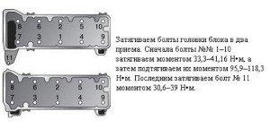 Фото последовательности затяжки болтов головки блока цилиндров, semerkainfo.ru