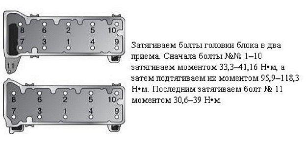 Фото №36 - момент затяжки гбц ВАЗ 2110 8 клапанов