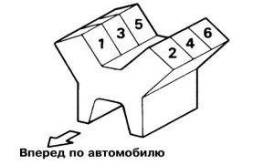 На фото - схема расположения цилиндров двигателя, autoprospect.ru