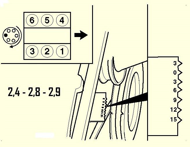 Расположение цилиндров в