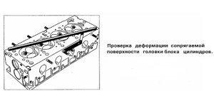 На фото - проверка деформации ГБЦ, vajnovsem.ru