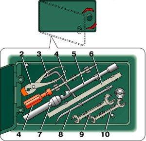 Фото инструментов для установки автомобильного люка, automn.ru