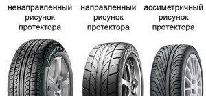 На фото - рисунок протектора летних шин, autocarblog.ru