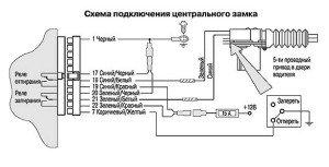 На фото - схема подключения центрального замка, autofix.ru