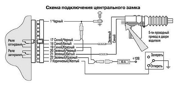 На фото - схема подключения центрального замка