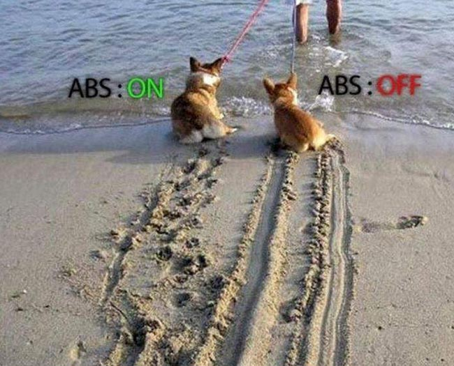 Картинки по запросу Что такое ABS?