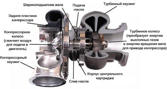 Замена фильтра в печке ваз 2109 своими