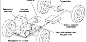 На фото - схема работы авто с гибридным двигателем, auto.potrebitel.ru