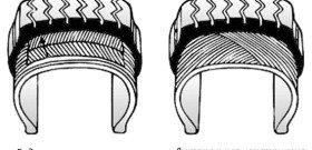 На фото - отличие радиальных шин от диагональных, shinava.com