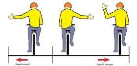 Фото правил ПДД для велосипедиста, mag.pridekustoms.com
