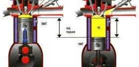 Фото схемы клапанов двигателя впускных и выпускных, fishki.net