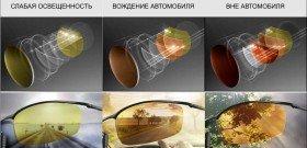 Фото солнечных очков для водителей, optika-gemer.ru