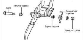 На фото - детали, обеспечивающие свободный ход педали тормоза, automn.ru