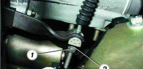 На фото - чем определяется свободный ход педали сцепления, prokpp.com