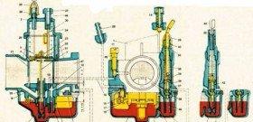 Устройство жиклеров карбюратора
