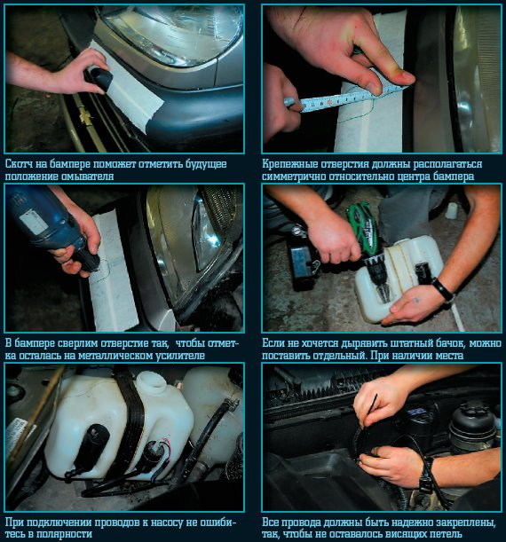Как своими руками сделать омыватель фар своими руками