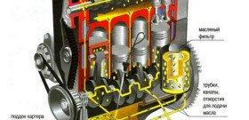 Фото, где может происходить потеря мощности двигателя, avtoumka.ru