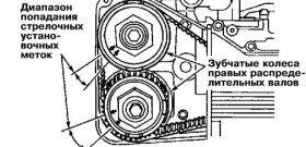 На фото - схема устранения причин потери мощности двигателя, autoprospect.ru