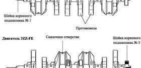 На фото показано, из чего состоит коленвал, autoprospect.ru