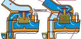 показывает, как проверить, работает ли термостат, r93.ru
