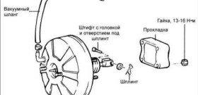 На фото - где шипит вакуумный усилитель тормозов, goodspares.ru