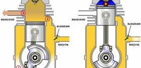 Фото рабочего цикла двухтактного двигателя, help-auto.info